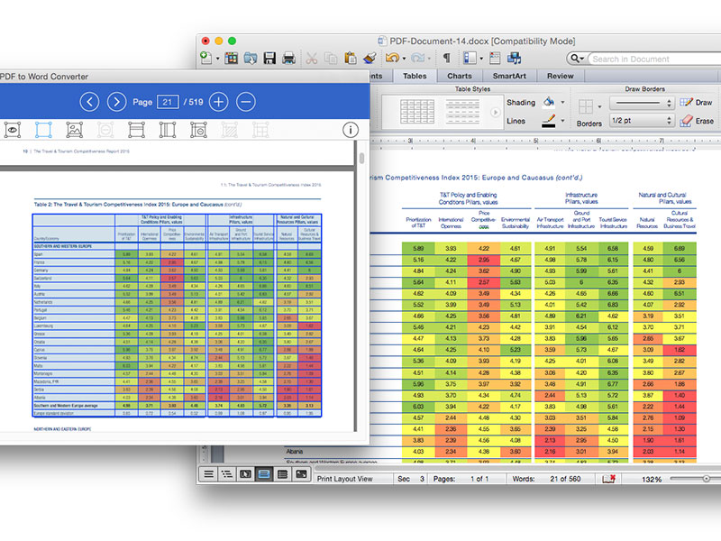 PDF to Word Converter Mac 破解版 PDF转Word转换器