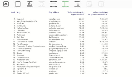 pdf-to-excel-mac-table-without-border
